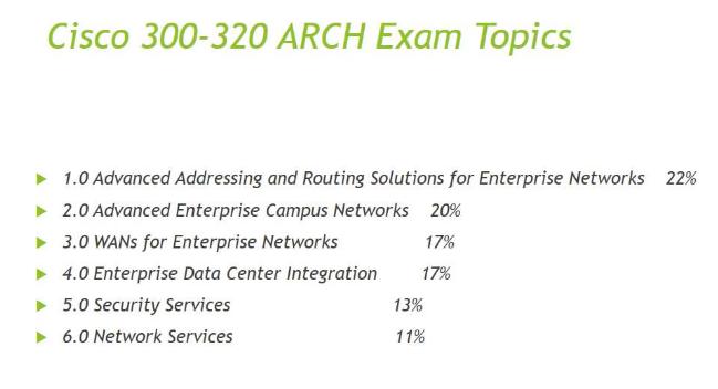 300-320 exam