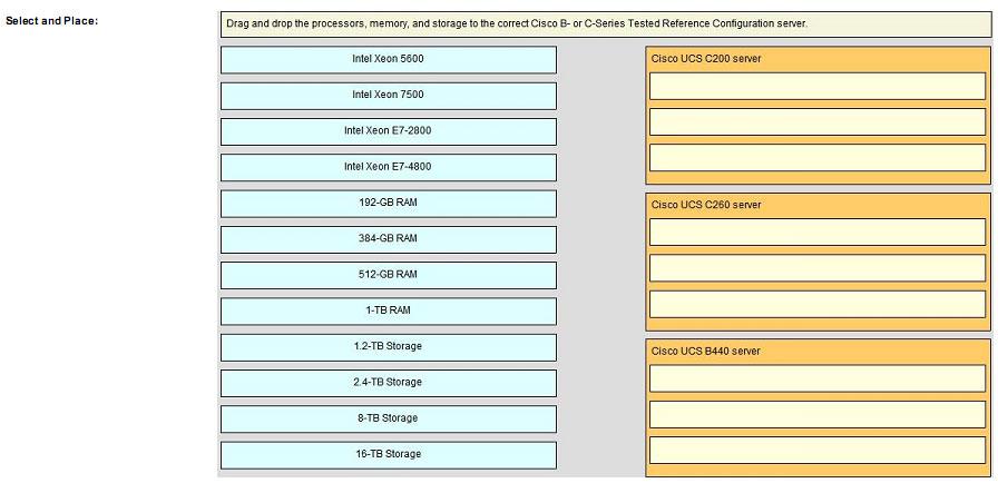 pass4itsure 648-244 dumps-(28-1)