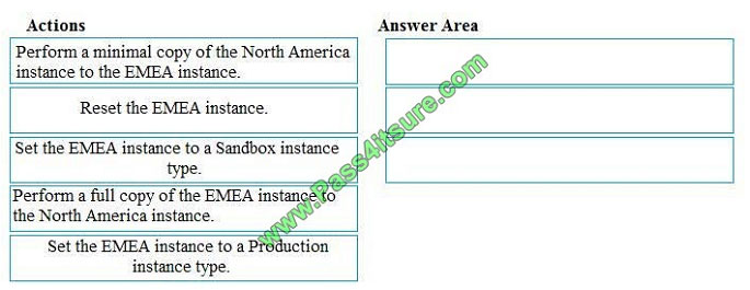 pass4itsure mb-200 exam question q3-1