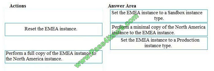 pass4itsure mb-200 exam question q3-2