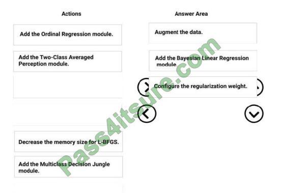 Itcertlab DP-100 exam questions-q3-2