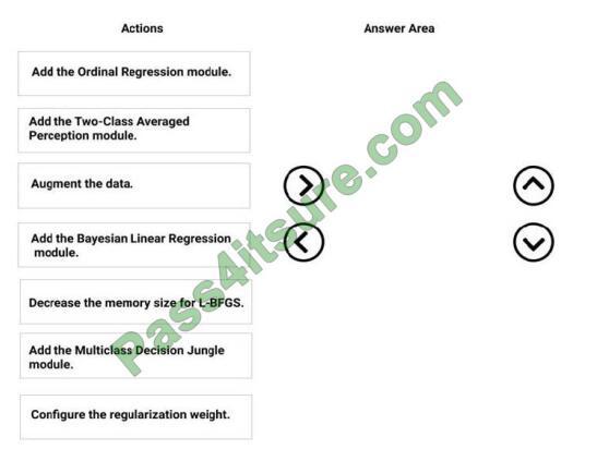 Itcertlab DP-100 exam questions-q3