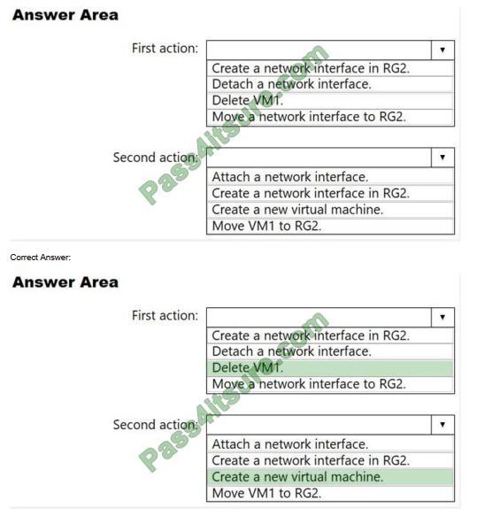 Itcertlab AZ-303 exam questions-q7-2